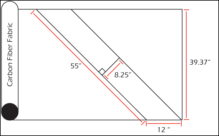 Bias Cut Carbon Fiber Fabric Diagram